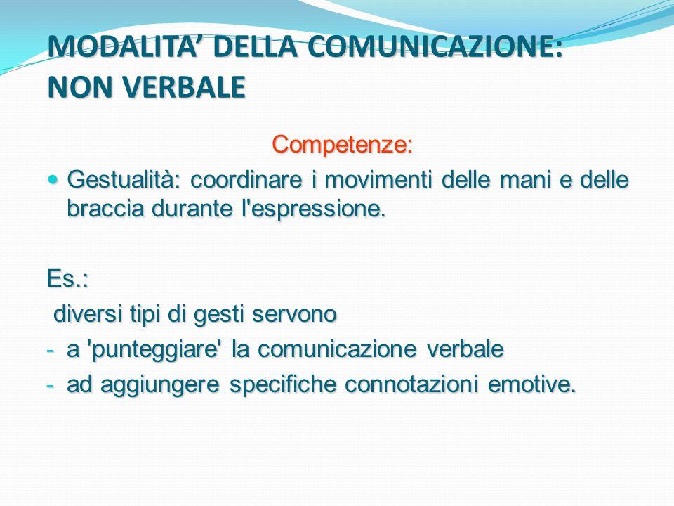 MODALITA' DELLA COMUNICAZIONE: NON VERBALE
