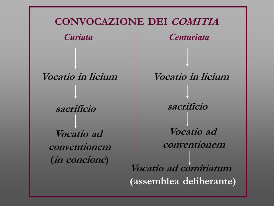 CONVOCAZIONE DEI COMITIA