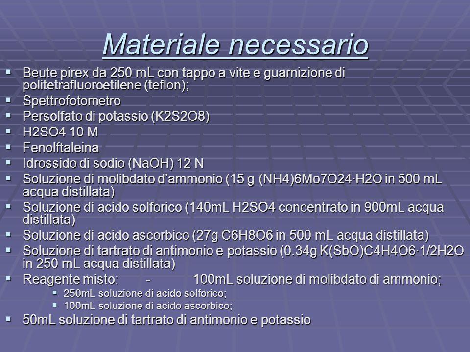 Materiale necessario Beute pirex da 250 mL con tappo a vite e guarnizione di politetrafluoroetilene (teflon);