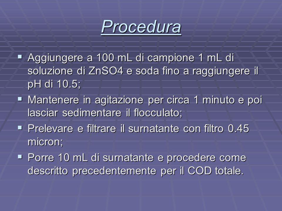 Procedura Aggiungere a 100 mL di campione 1 mL di soluzione di ZnSO4 e soda fino a raggiungere il pH di 10.5;