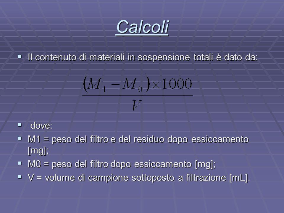 Calcoli Il contenuto di materiali in sospensione totali è dato da: