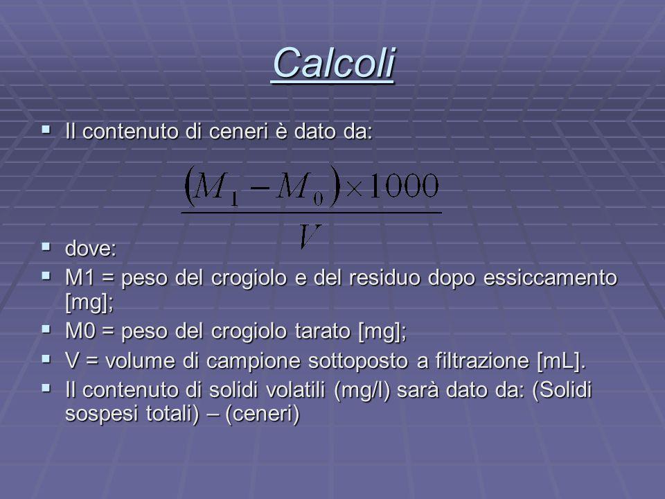 Calcoli Il contenuto di ceneri è dato da: dove: