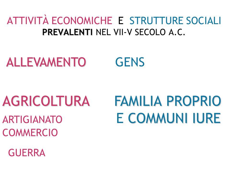 AGRICOLTURA FAMILIA PROPRIO