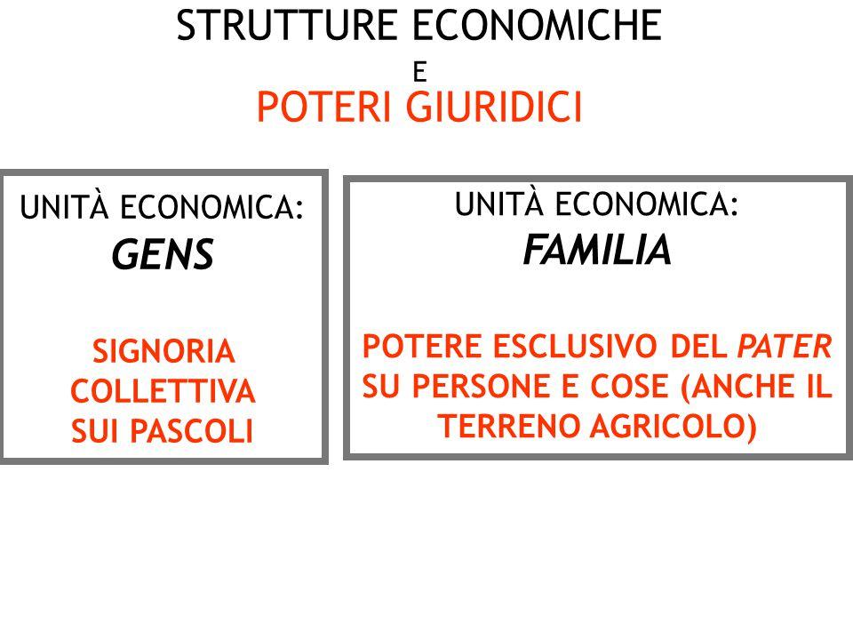 STRUTTURE ECONOMICHE E POTERI GIURIDICI
