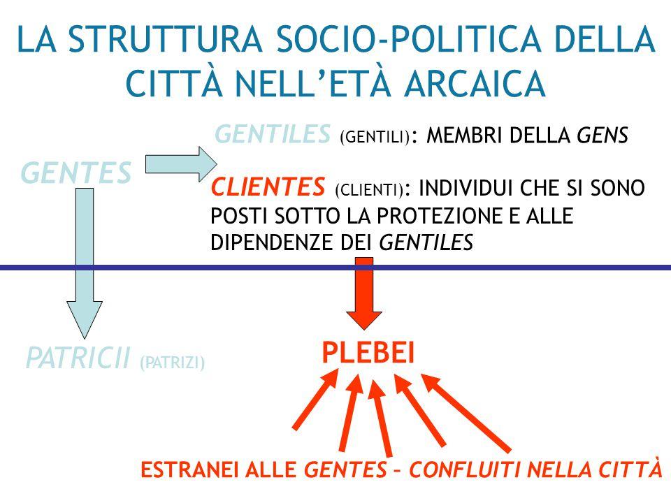 LA STRUTTURA SOCIO-POLITICA DELLA CITTÀ NELL'ETÀ ARCAICA