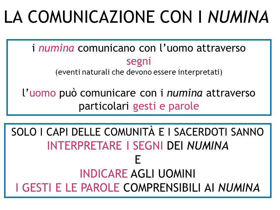 LA COMUNICAZIONE CON I NUMINA