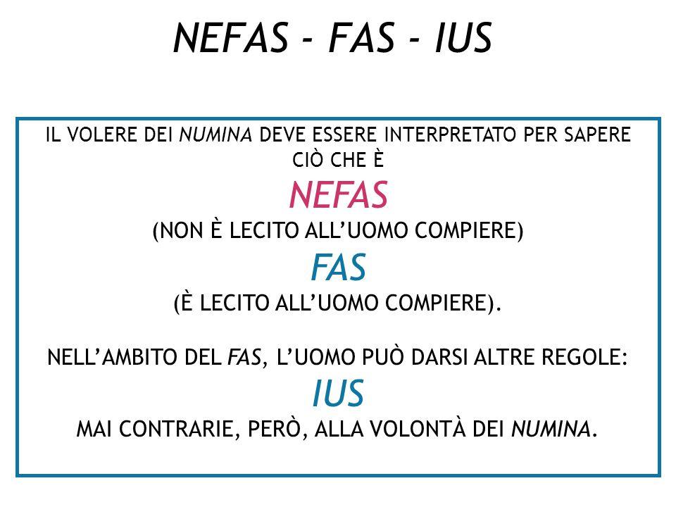 NEFAS - FAS - IUS IUS (NON È LECITO ALL'UOMO COMPIERE) FAS