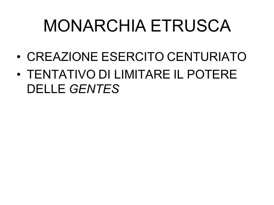 MONARCHIA ETRUSCA CREAZIONE ESERCITO CENTURIATO