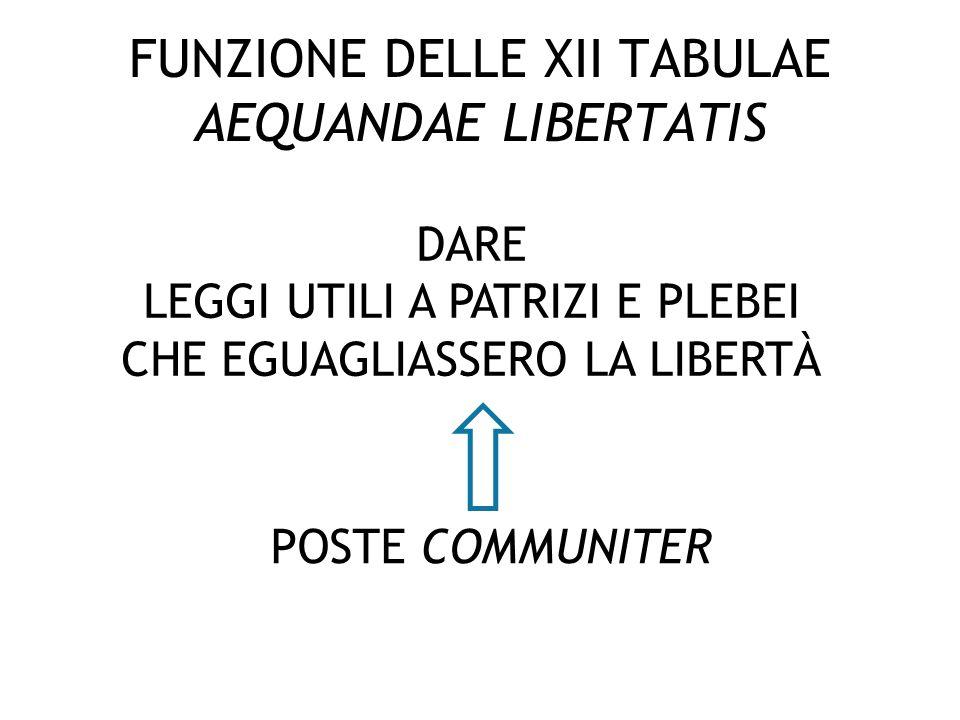 FUNZIONE DELLE XII TABULAE AEQUANDAE LIBERTATIS