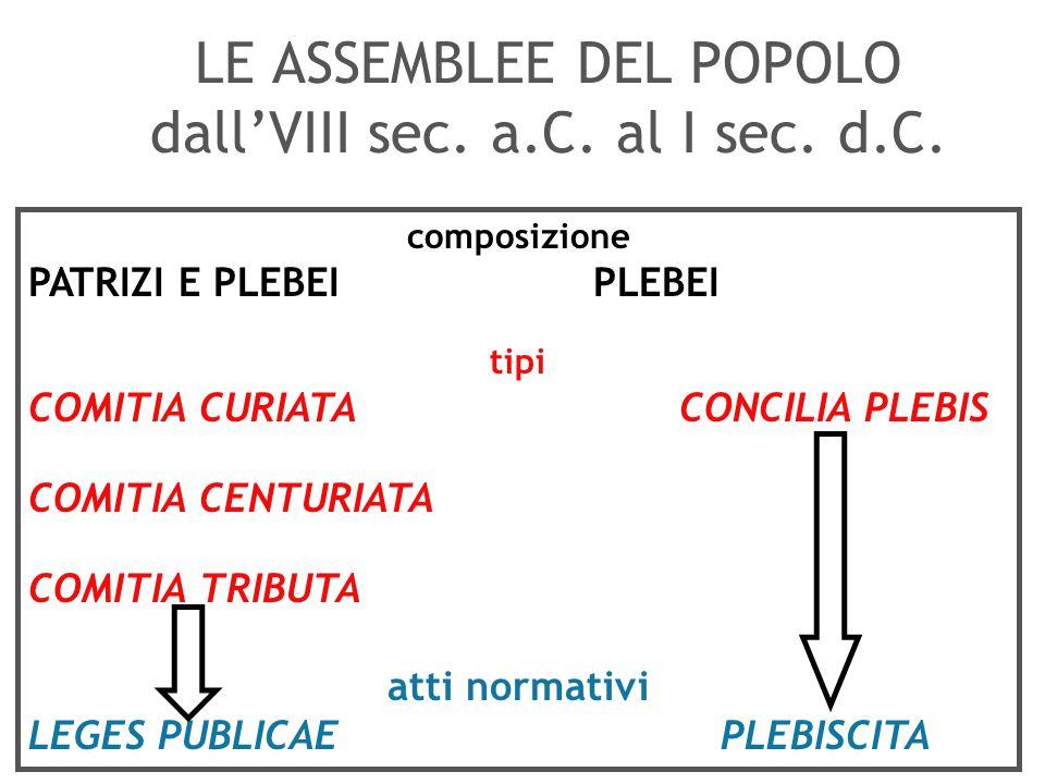 LE ASSEMBLEE DEL POPOLO dall'VIII sec. a.C. al I sec. d.C.