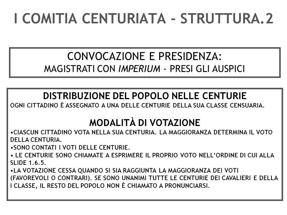 I COMITIA CENTURIATA - STRUTTURA.2