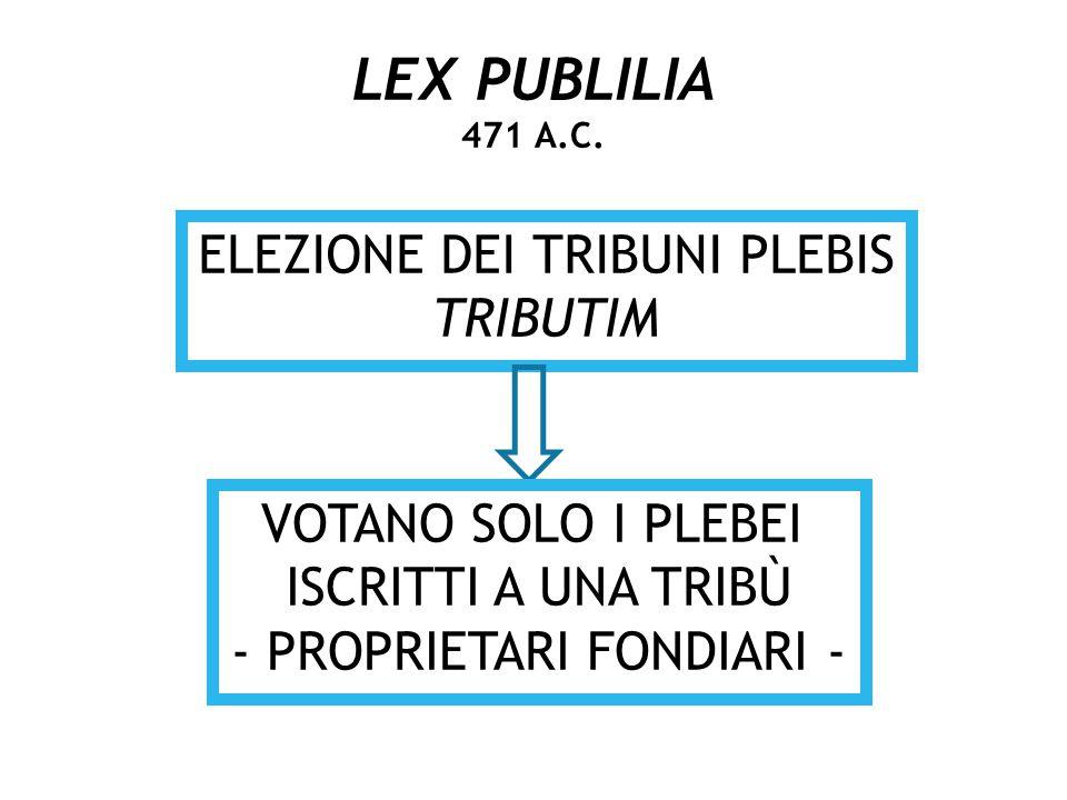 LEX PUBLILIA 471 A.C. ELEZIONE DEI TRIBUNI PLEBIS TRIBUTIM