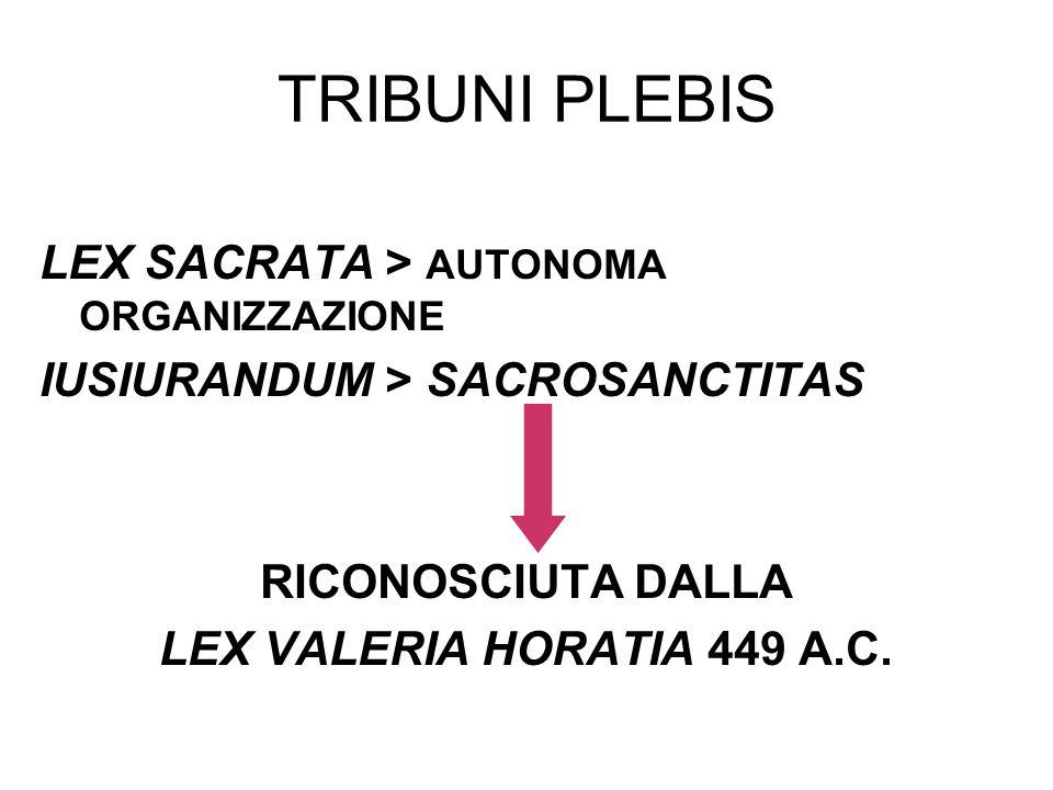 TRIBUNI PLEBIS LEX SACRATA > AUTONOMA ORGANIZZAZIONE