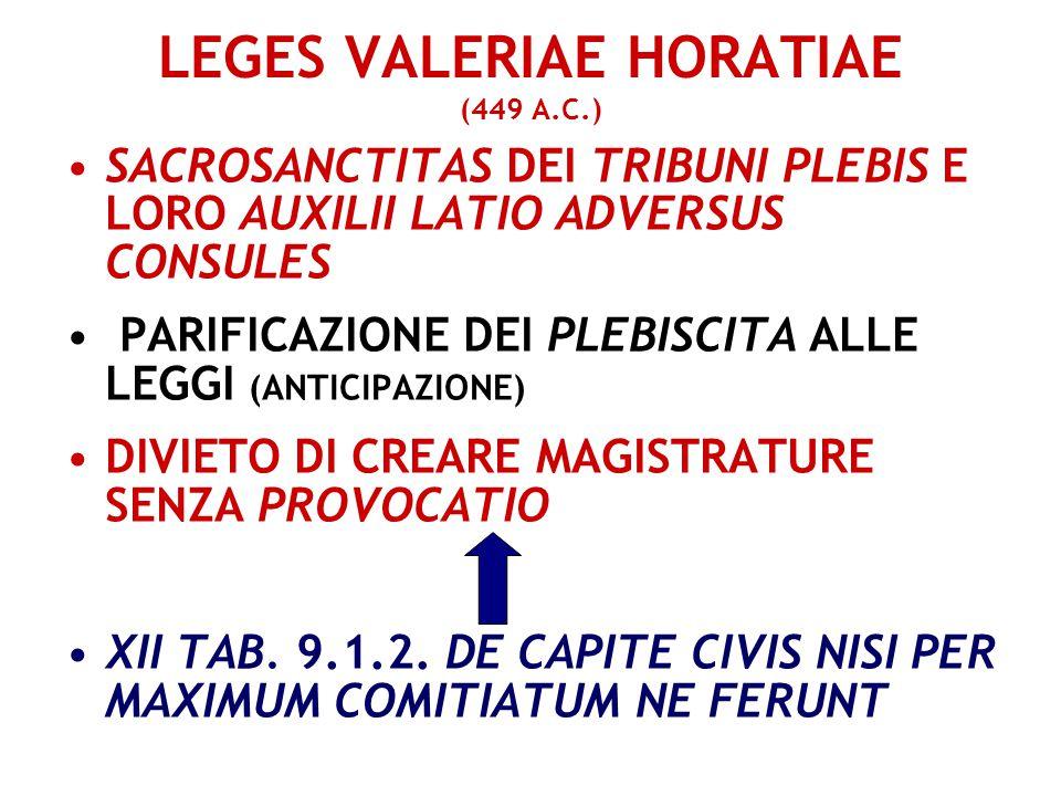 LEGES VALERIAE HORATIAE (449 A.C.)