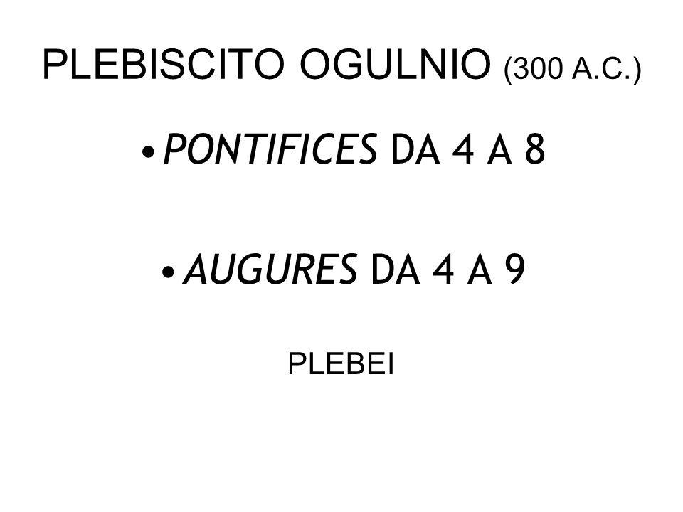 PLEBISCITO OGULNIO (300 A.C.)