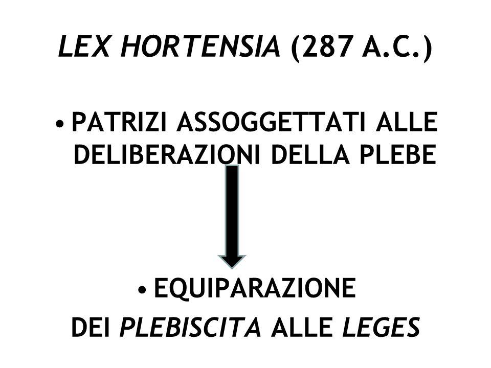 LEX HORTENSIA (287 A.C.) PATRIZI ASSOGGETTATI ALLE DELIBERAZIONI DELLA PLEBE.