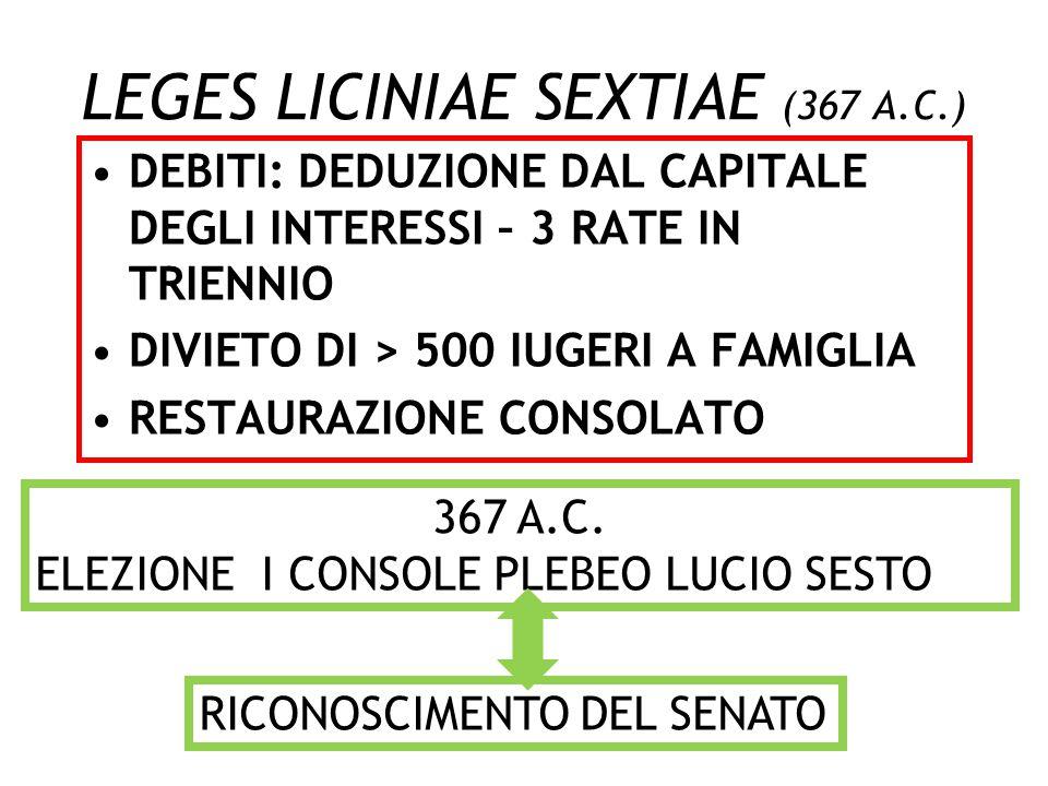 LEGES LICINIAE SEXTIAE (367 A.C.)