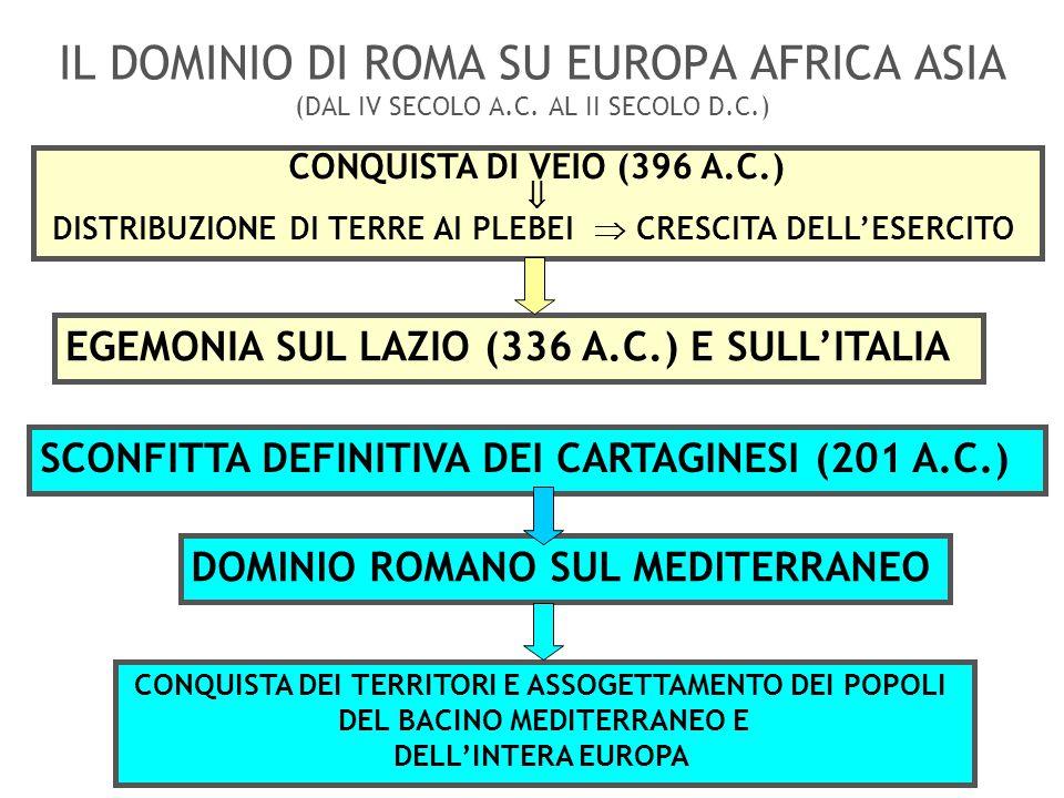 IL DOMINIO DI ROMA SU EUROPA AFRICA ASIA (DAL IV SECOLO A. C