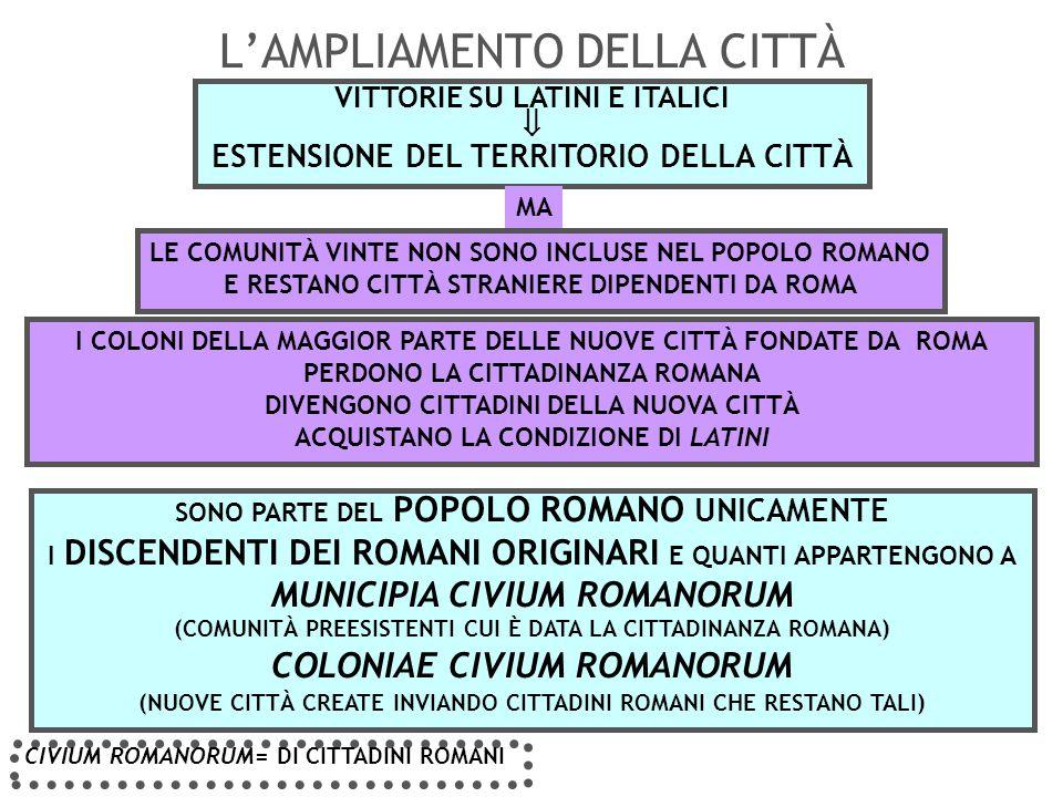 L'AMPLIAMENTO DELLA CITTÀ