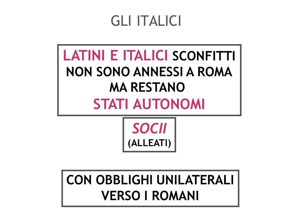 LATINI E ITALICI SCONFITTI CON OBBLIGHI UNILATERALI