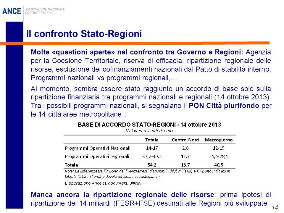 Il confronto Stato-Regioni