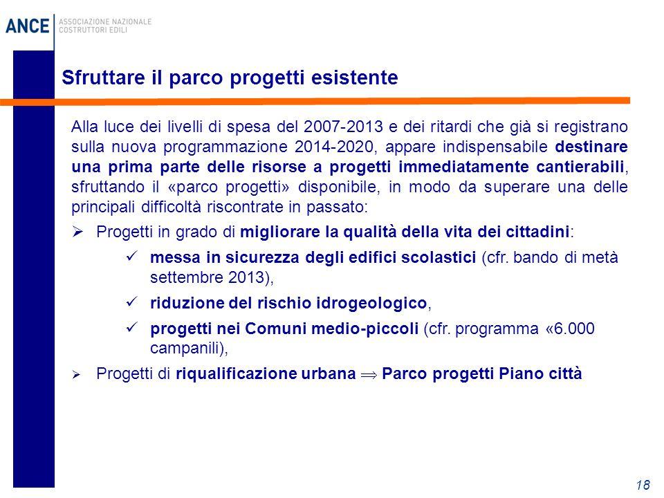 Sfruttare il parco progetti esistente