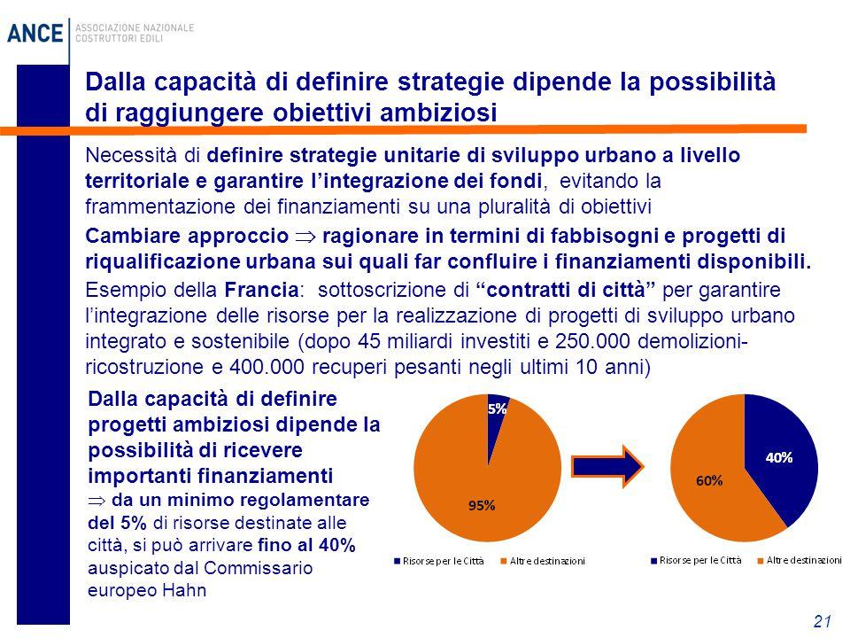 Dalla capacità di definire strategie dipende la possibilità di raggiungere obiettivi ambiziosi