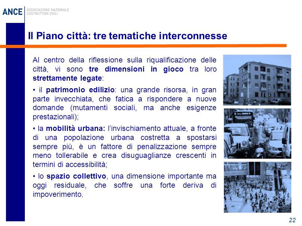 Il Piano città: tre tematiche interconnesse