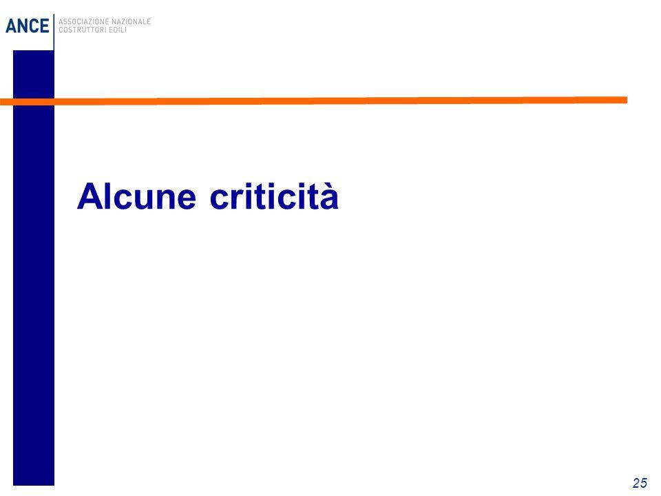 Alcune criticità