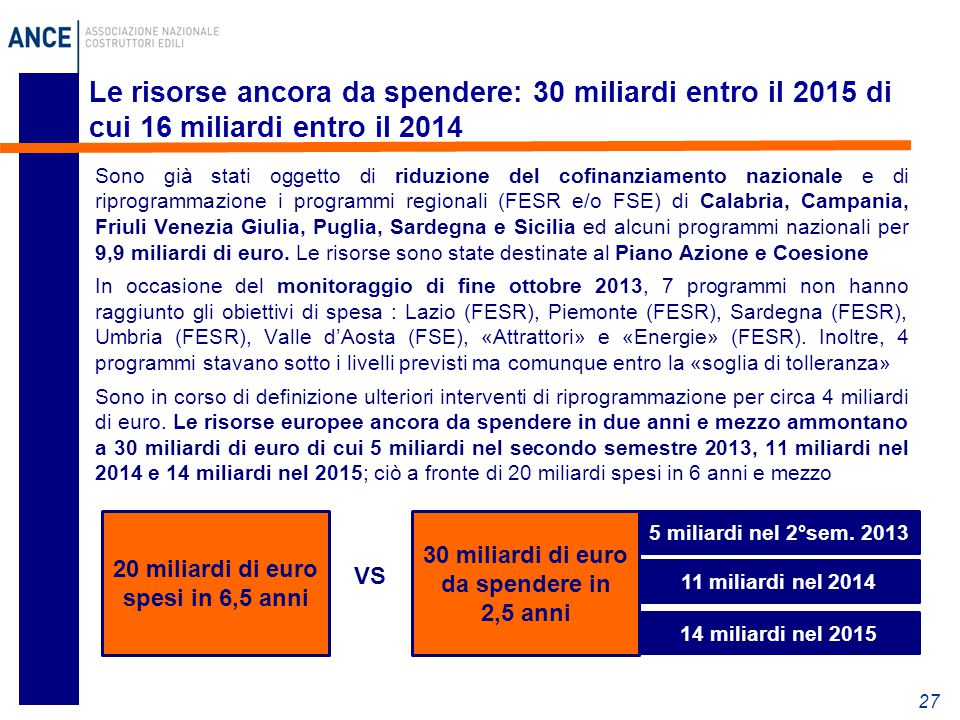 Le risorse ancora da spendere: 30 miliardi entro il 2015 di cui 16 miliardi entro il 2014