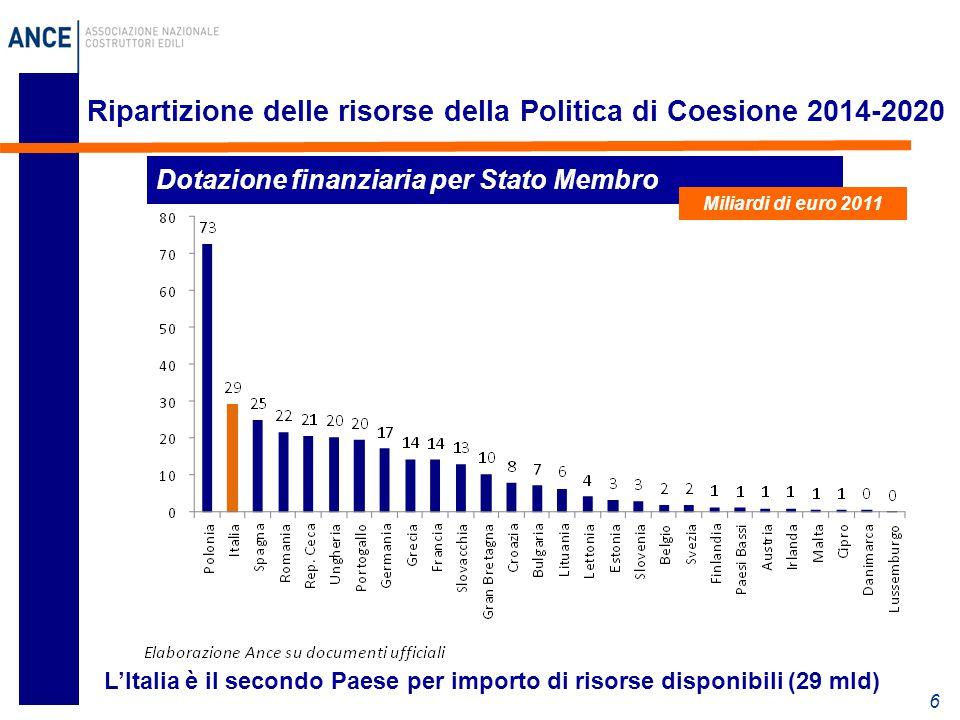 Ripartizione delle risorse della Politica di Coesione 2014-2020