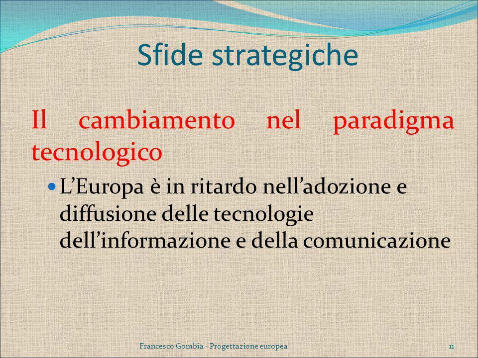 Sfide strategiche Il cambiamento nel paradigma tecnologico