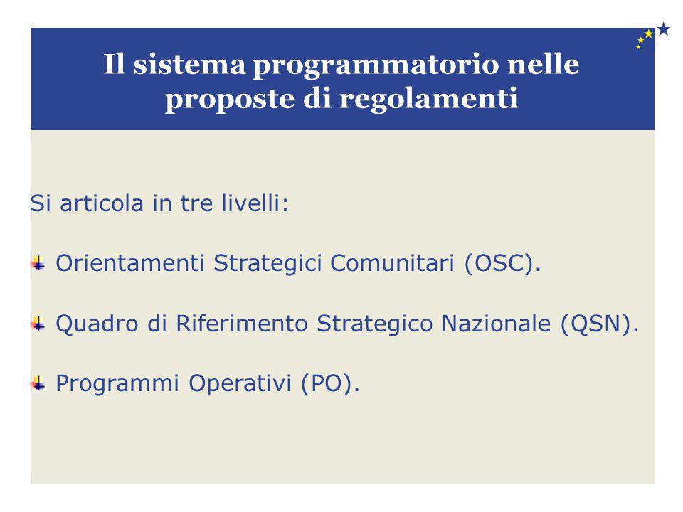 Il sistema programmatorio nelle proposte di regolamenti
