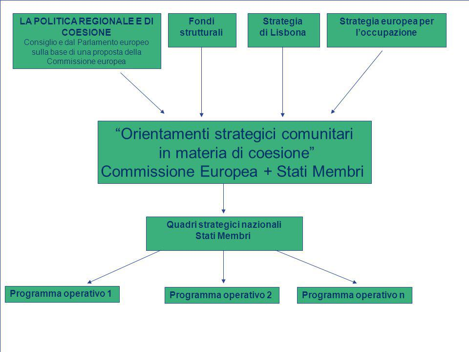 Orientamenti strategici comunitari in materia di coesione