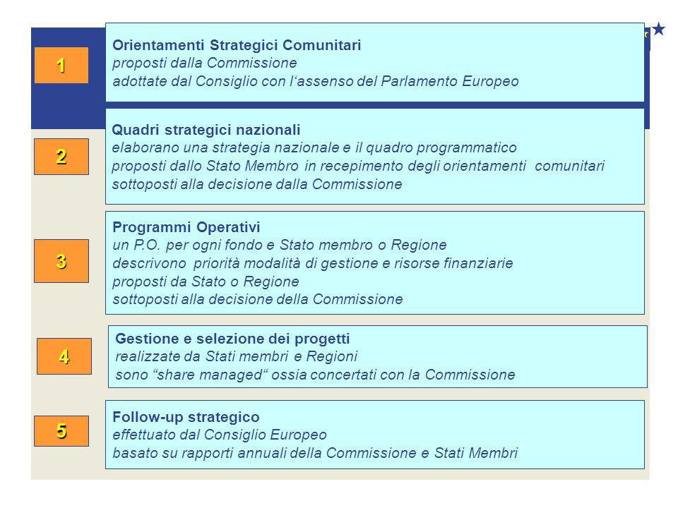 1 2 3 4 5 Orientamenti Strategici Comunitari