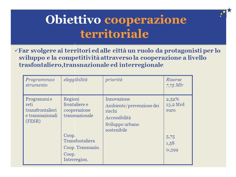 Obiettivo cooperazione territoriale