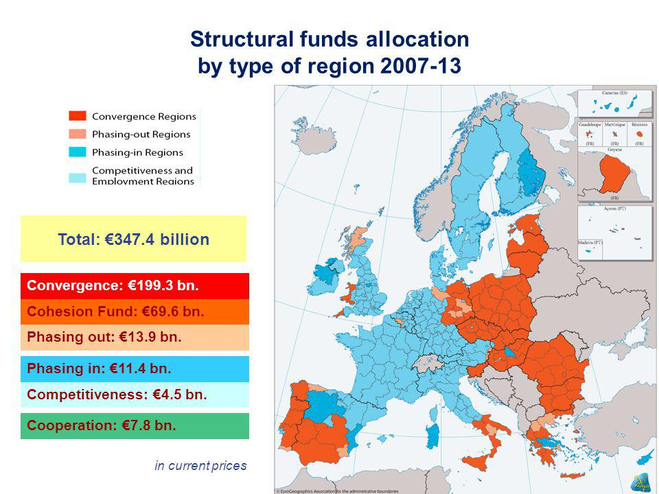 Structural funds allocation by type of region 2007-13