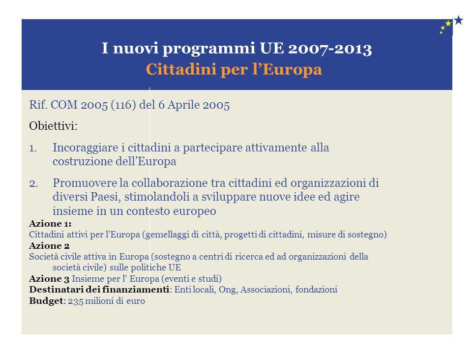 Cittadini per l'Europa