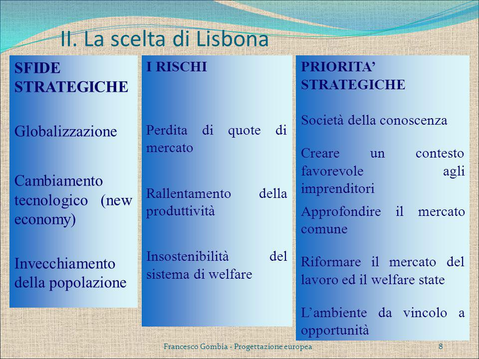 II. La scelta di Lisbona SFIDE STRATEGICHE Globalizzazione