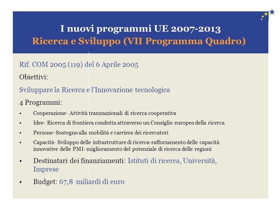 Ricerca e Sviluppo (VII Programma Quadro)