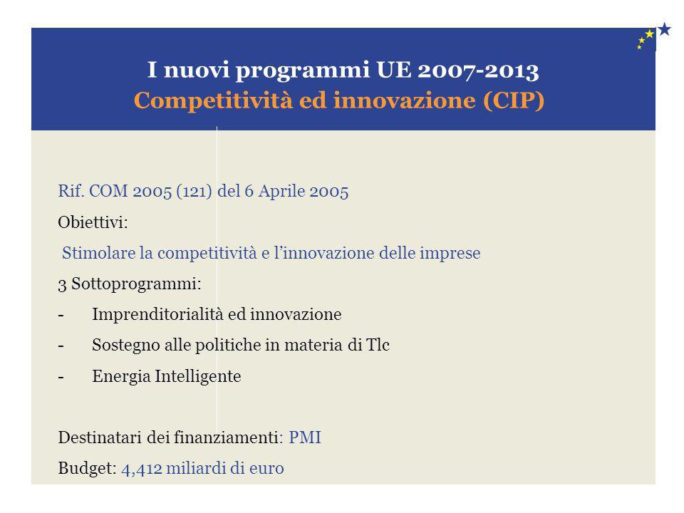 Competitività ed innovazione (CIP)