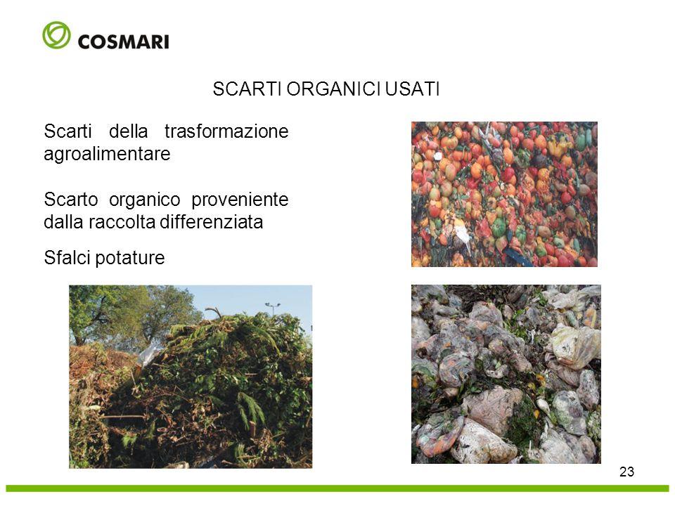 SCARTI ORGANICI USATI Scarti della trasformazione agroalimentare. Scarto organico proveniente dalla raccolta differenziata.