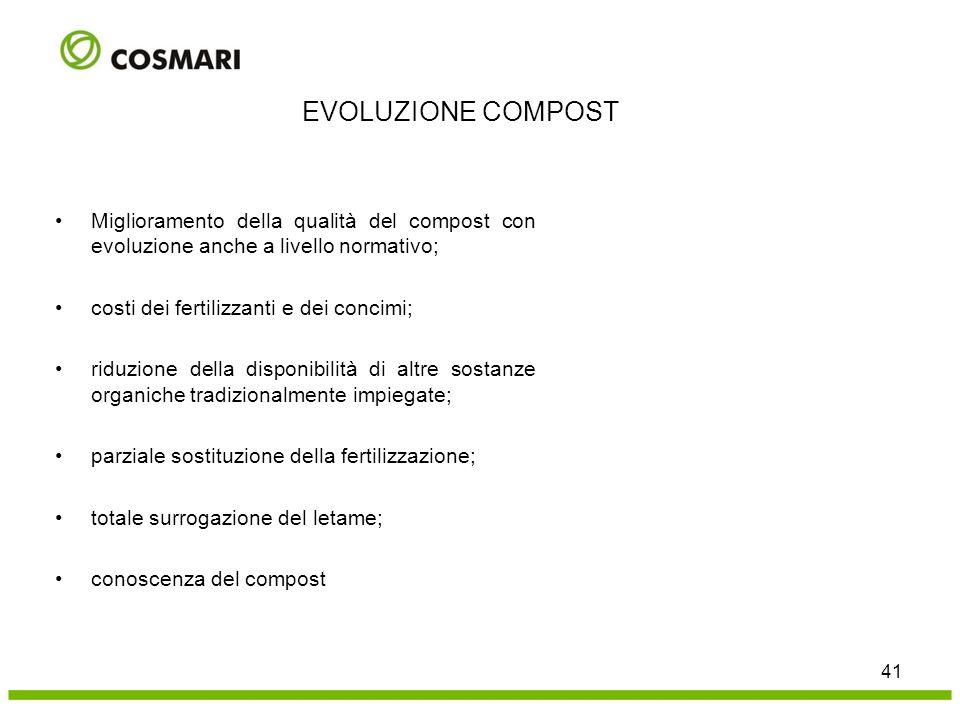 EVOLUZIONE COMPOST Miglioramento della qualità del compost con evoluzione anche a livello normativo;
