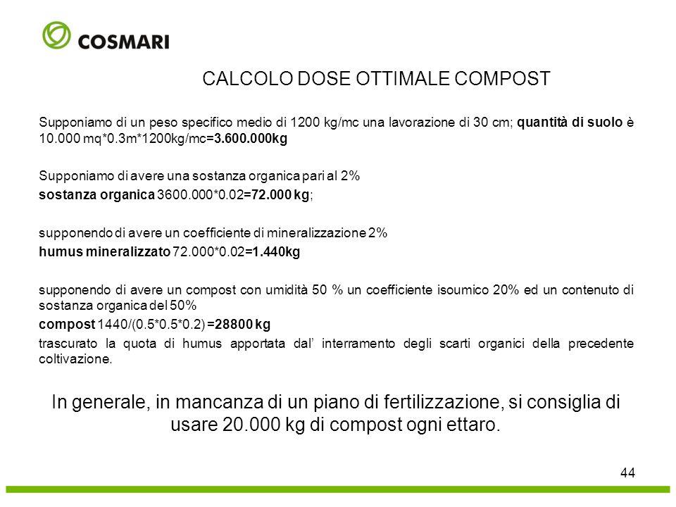 CALCOLO DOSE OTTIMALE COMPOST