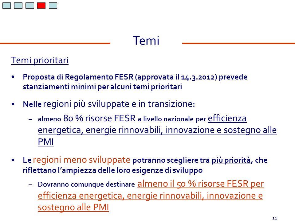 Temi Temi prioritari. Proposta di Regolamento FESR (approvata il 14.3.2012) prevede stanziamenti minimi per alcuni temi prioritari.