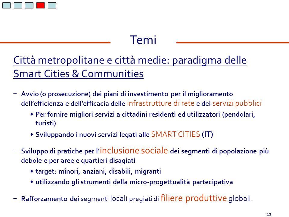 Temi Città metropolitane e città medie: paradigma delle Smart Cities & Communities.