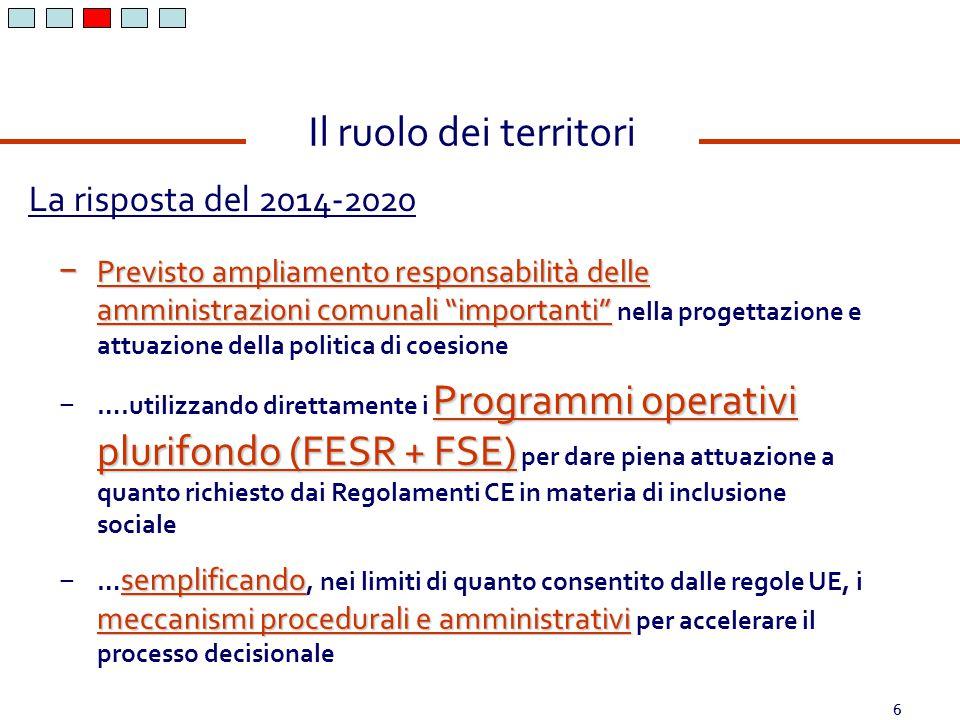 Il ruolo dei territori La risposta del 2014-2020