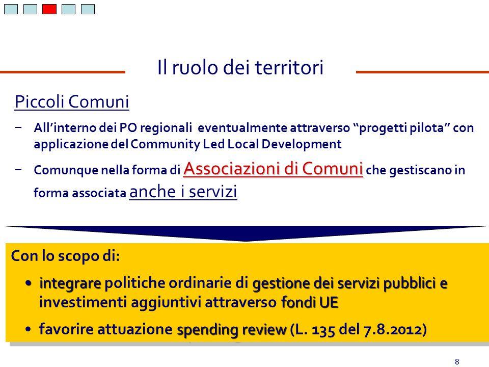 Il ruolo dei territori Piccoli Comuni Con lo scopo di: