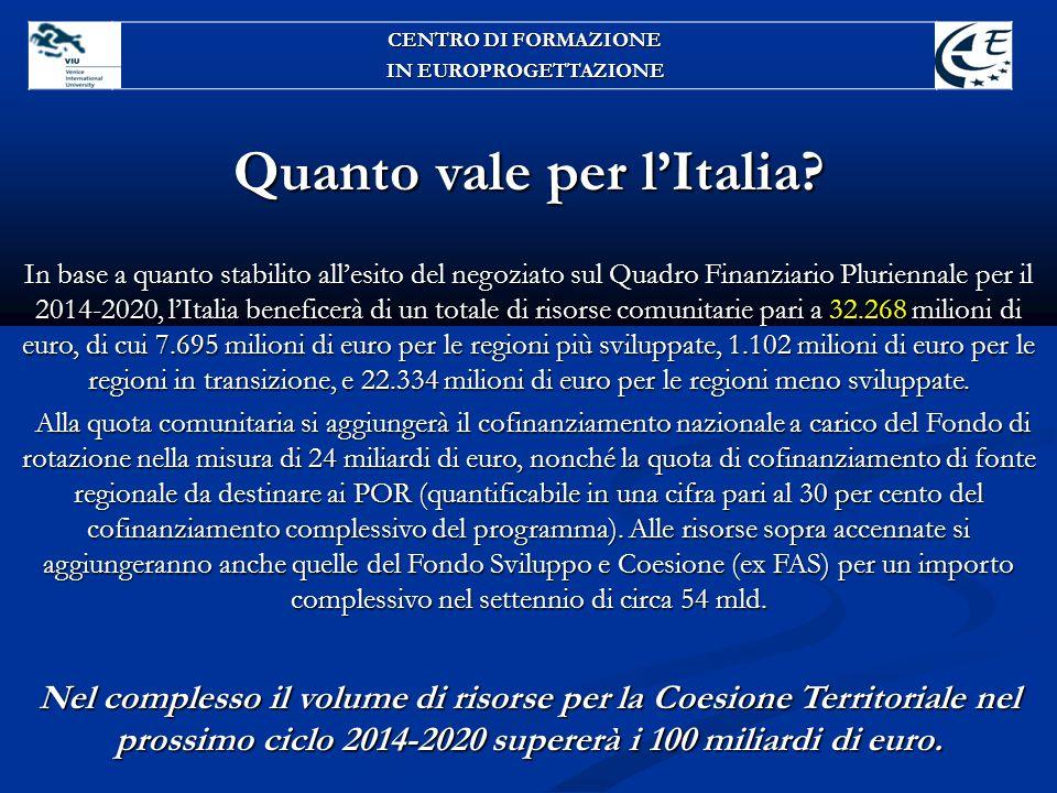 Quanto vale per l'Italia
