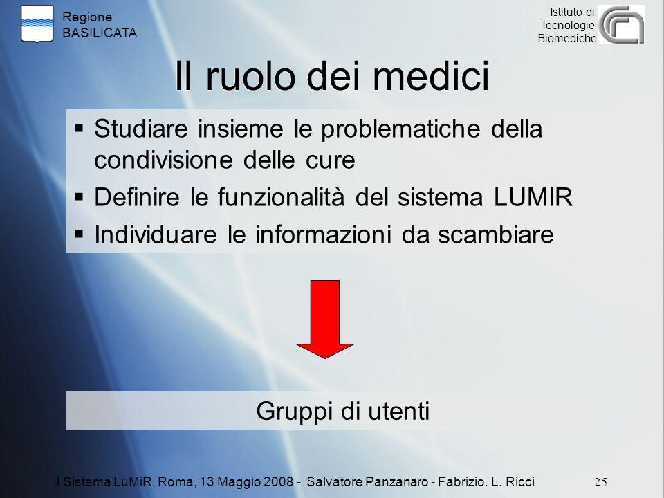 Il ruolo dei medici Studiare insieme le problematiche della condivisione delle cure. Definire le funzionalità del sistema LUMIR.